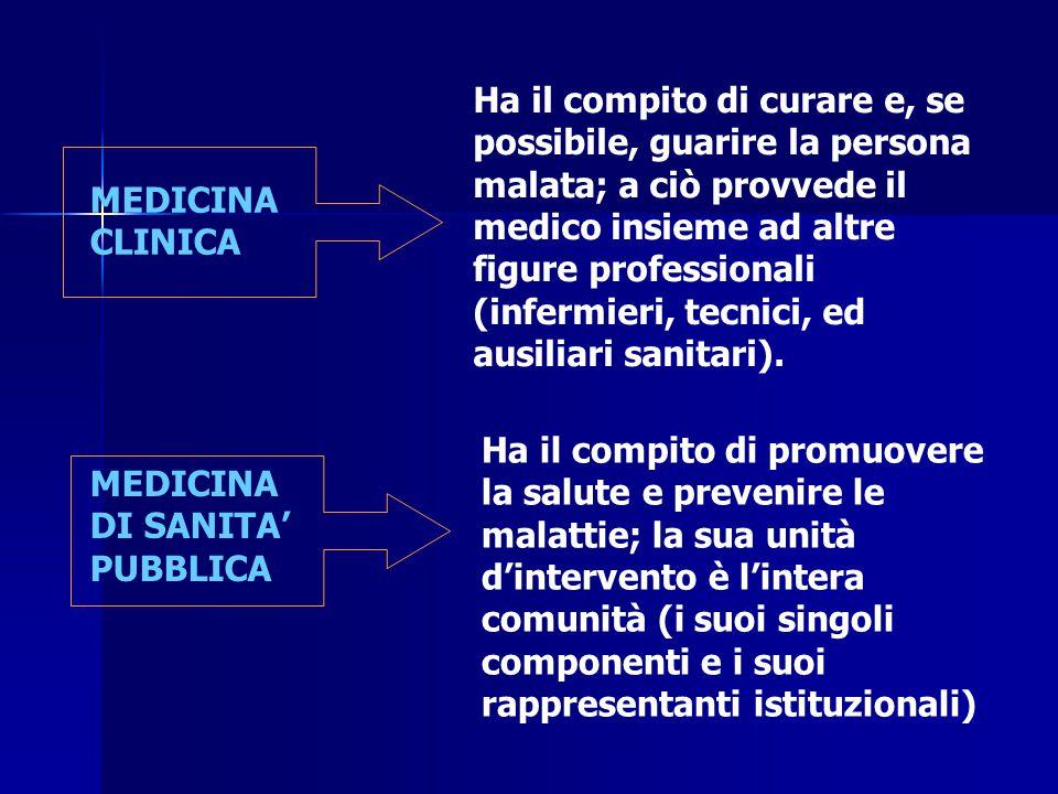 MEDICINA CLINICA Ha il compito di curare e, se possibile, guarire la persona malata; a ciò provvede il medico insieme ad altre figure professionali (i
