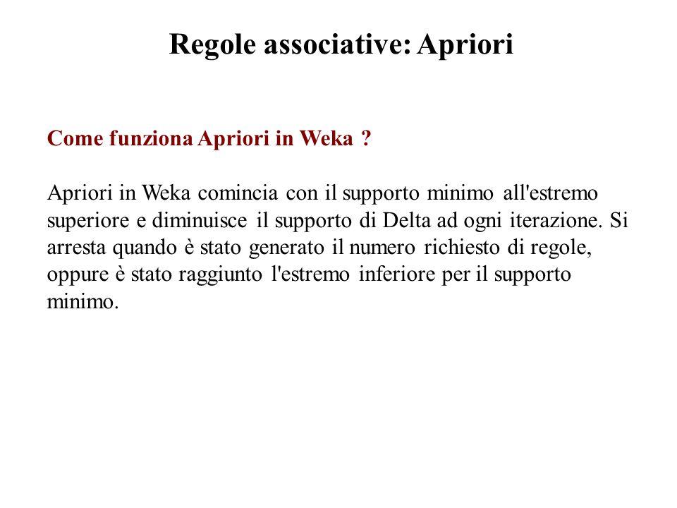 Come funziona Apriori in Weka .