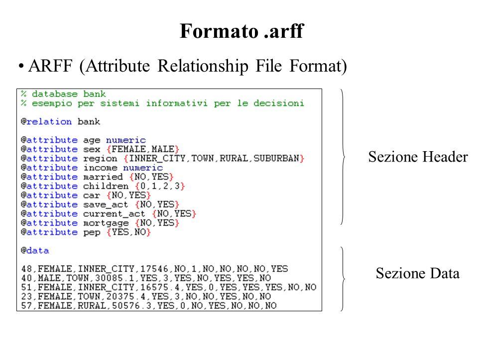 Sezione Header Sezione Data ARFF (Attribute Relationship File Format) Formato.arff
