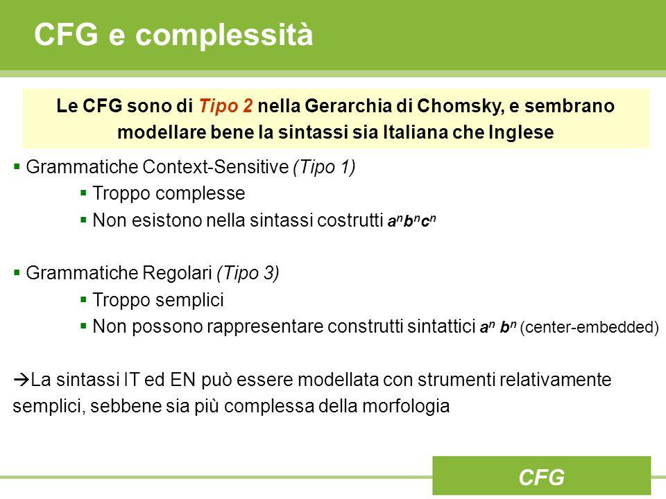 CFG e complessità CFG  Grammatiche Context-Sensitive (Tipo 1)  Troppo complesse  Non esistono nella sintassi costrutti a n b n c n  Grammatiche Re