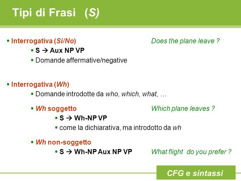 Tipi di Frasi(S)  Interrogativa (Si/No)Does the plane leave ?  S  Aux NP VP  Domande affermative/negative  Interrogativa (Wh)  Domande introdott