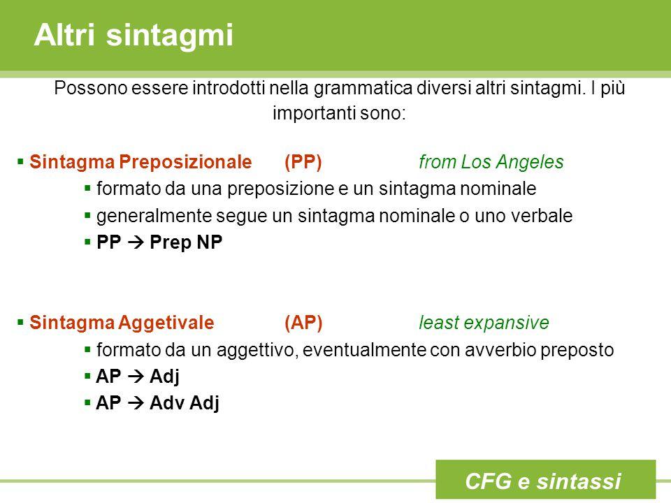 Altri sintagmi Possono essere introdotti nella grammatica diversi altri sintagmi. I più importanti sono:  Sintagma Preposizionale (PP)from Los Angele