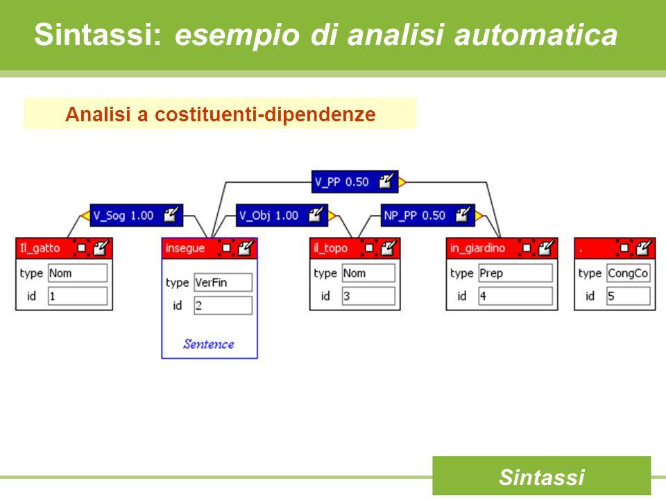 Sintassi: esempio di analisi automatica Sintassi Analisi a costituenti-dipendenze