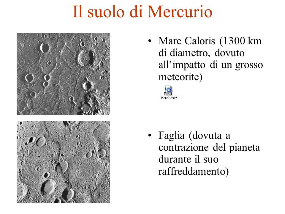 Il suolo di Mercurio Mare Caloris (1300 km di diametro, dovuto all'impatto di un grosso meteorite) Faglia (dovuta a contrazione del pianeta durante il