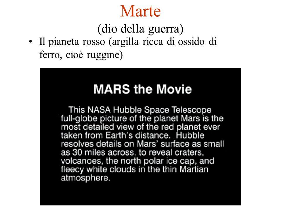 Marte (dio della guerra) Il pianeta rosso (argilla ricca di ossido di ferro, cioè ruggine)