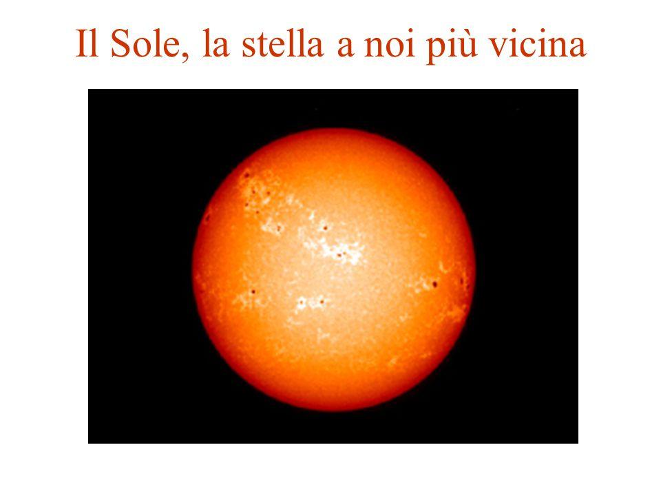 In quanti modi si può vedere il Sole.