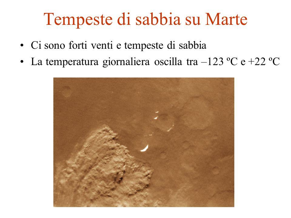 Tempeste di sabbia su Marte Ci sono forti venti e tempeste di sabbia La temperatura giornaliera oscilla tra –123 ºC e +22 ºC