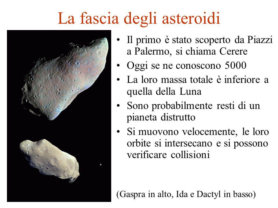 La fascia degli asteroidi Il primo è stato scoperto da Piazzi a Palermo, si chiama Cerere Oggi se ne conoscono 5000 La loro massa totale è inferiore a