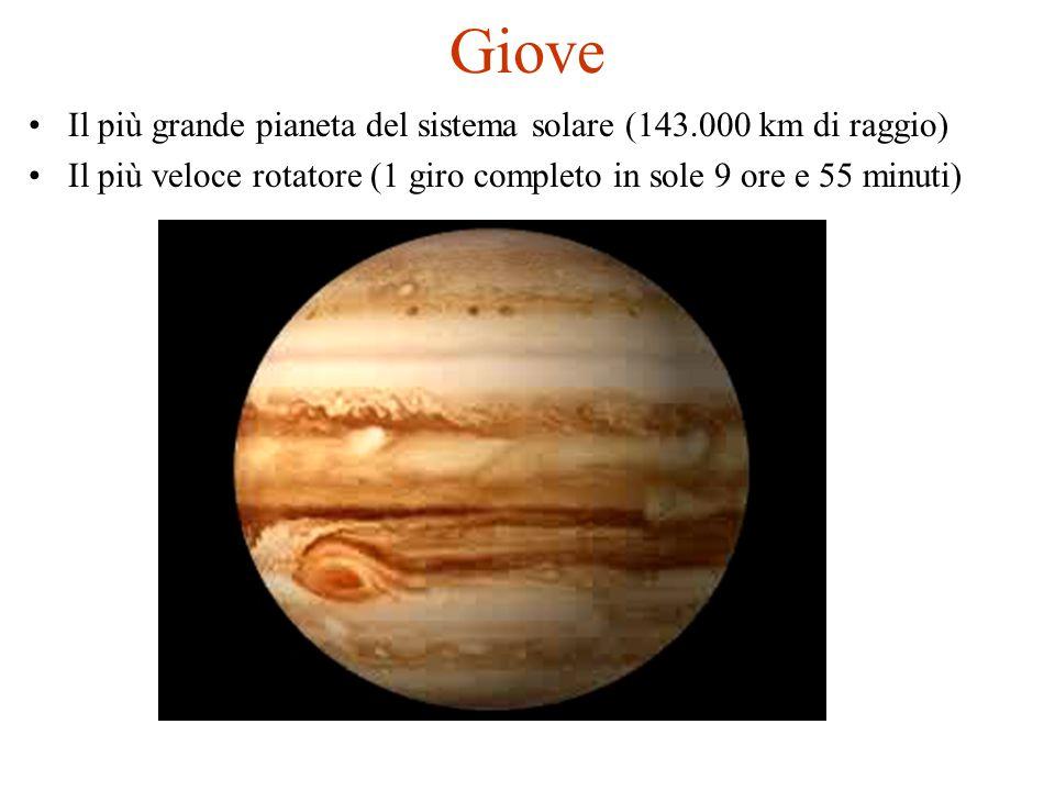 Giove Il più grande pianeta del sistema solare (143.000 km di raggio) Il più veloce rotatore (1 giro completo in sole 9 ore e 55 minuti)