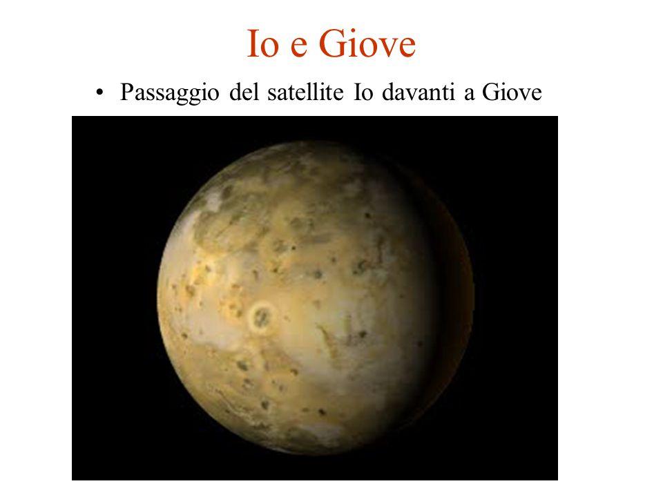 Io e Giove Passaggio del satellite Io davanti a Giove