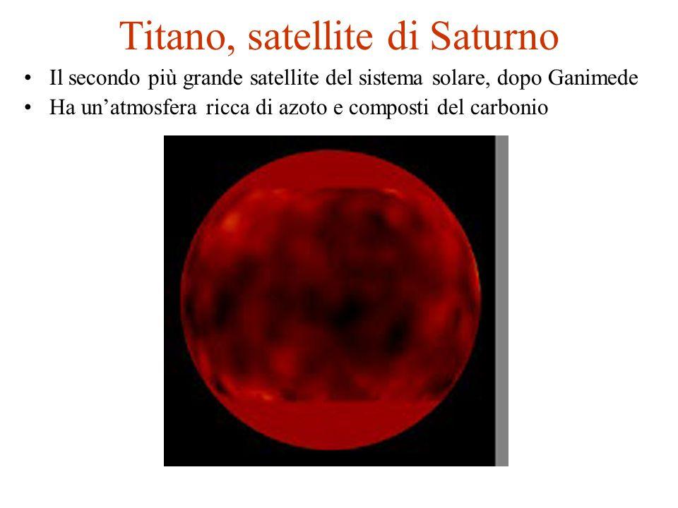 Titano, satellite di Saturno Il secondo più grande satellite del sistema solare, dopo Ganimede Ha un'atmosfera ricca di azoto e composti del carbonio