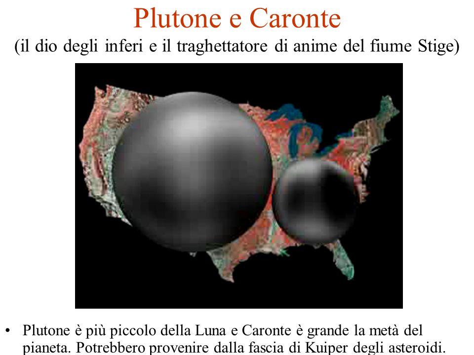 Plutone e Caronte (il dio degli inferi e il traghettatore di anime del fiume Stige) Plutone è più piccolo della Luna e Caronte è grande la metà del pi