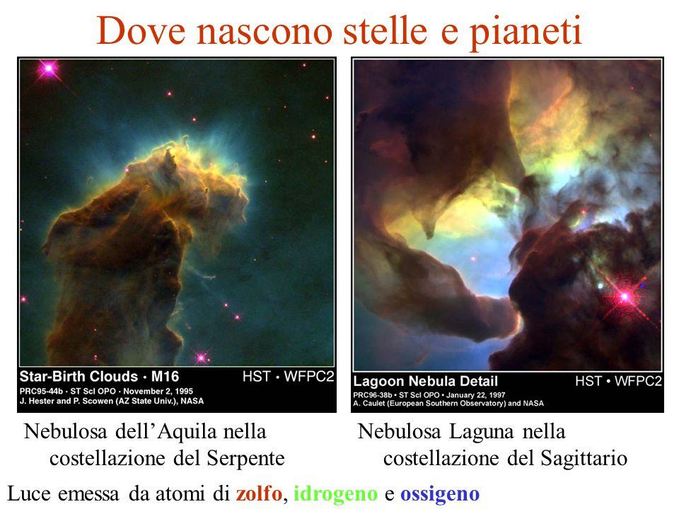 Dove nascono stelle e pianeti Nebulosa dell'Aquila nella costellazione del Serpente Nebulosa Laguna nella costellazione del Sagittario Luce emessa da