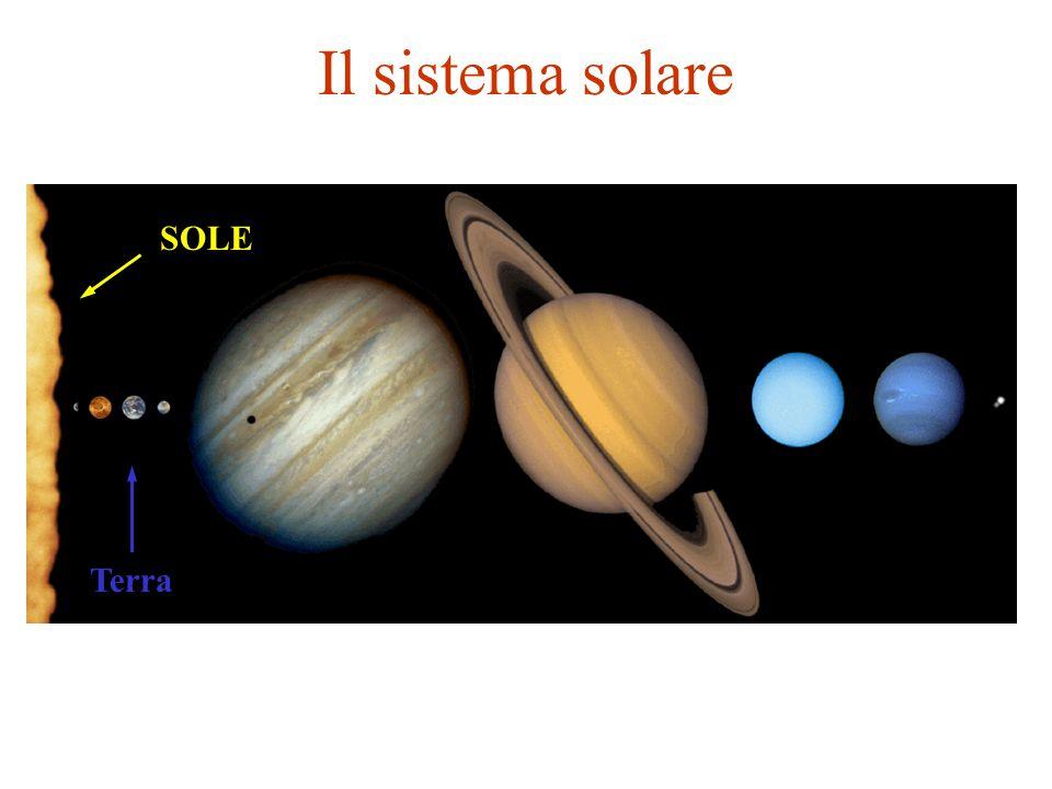 Luna Un pezzo di Terra staccatosi per una collisione con un altro pianeta Si allontana di qualche decimetro l'anno per effetto delle maree Un giorno sulla Luna dura… (altopiani in rosso, rocce vulcaniche in blu e arancio, depositi in porpora) circa 28 giorni terrestri L'asse di rotazione è inclinato di soli 1,5º sull'eclittica