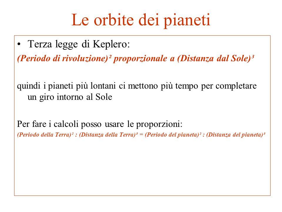 Le orbite dei pianeti Terza legge di Keplero: (Periodo di rivoluzione)² proporzionale a (Distanza dal Sole)³ quindi i pianeti più lontani ci mettono p
