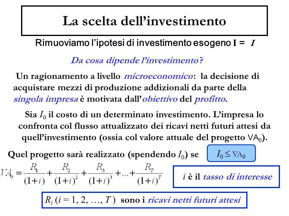 La scelta dell'investimento Un ragionamento a livello microeconomico : la decisione di acquistare mezzi di produzione addizionali da parte della singo