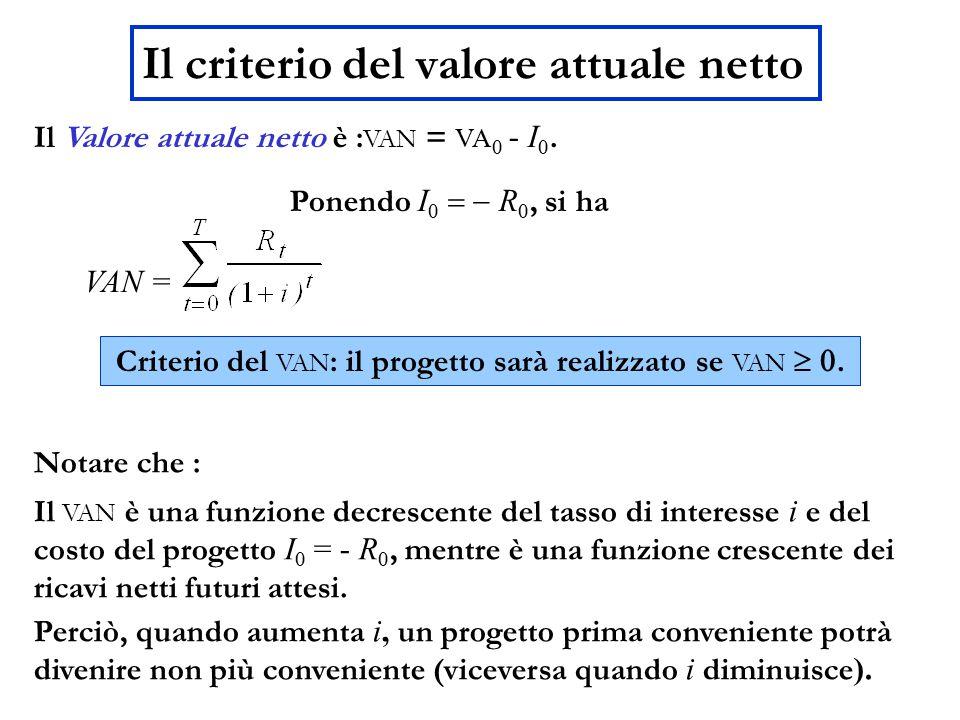 Il criterio del valore attuale netto Il Valore attuale netto è : VAN = VA 0 - I 0. Notare che : Ponendo I 0  R 0, si ha Criterio del VAN : il pro