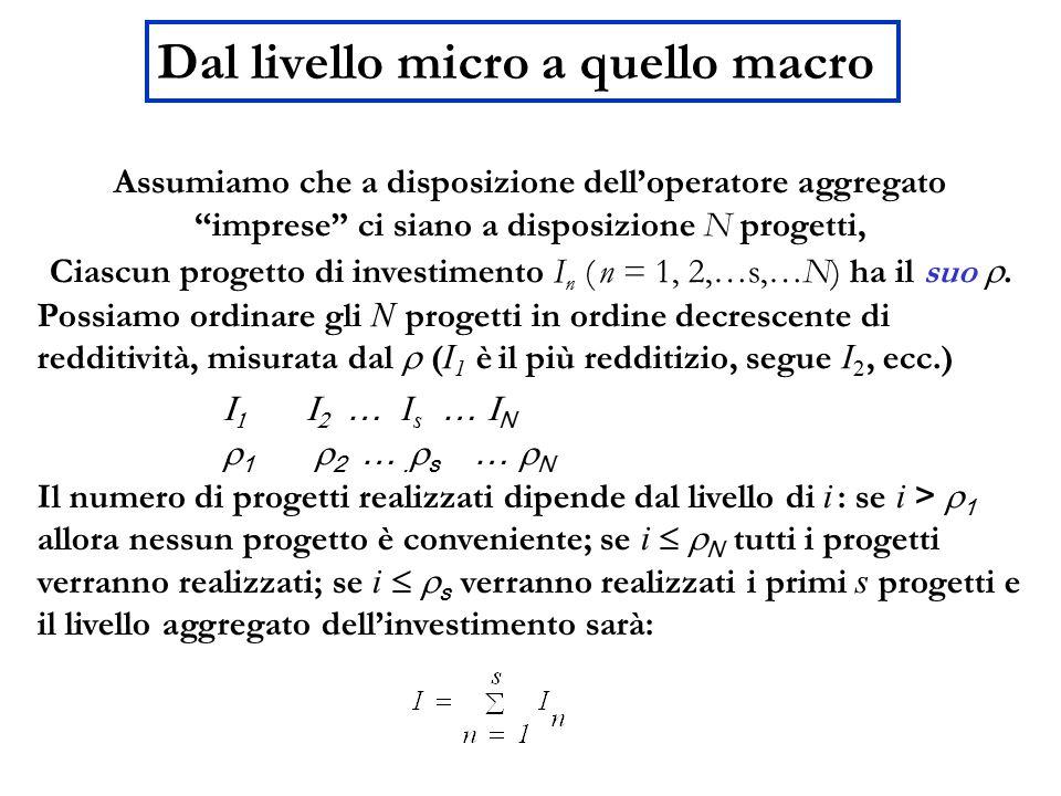 Dal livello micro a quello macro Ciascun progetto di investimento I n ( n = 1, 2,…s,…N) ha il suo . Il numero di progetti realizzati dipende dal live
