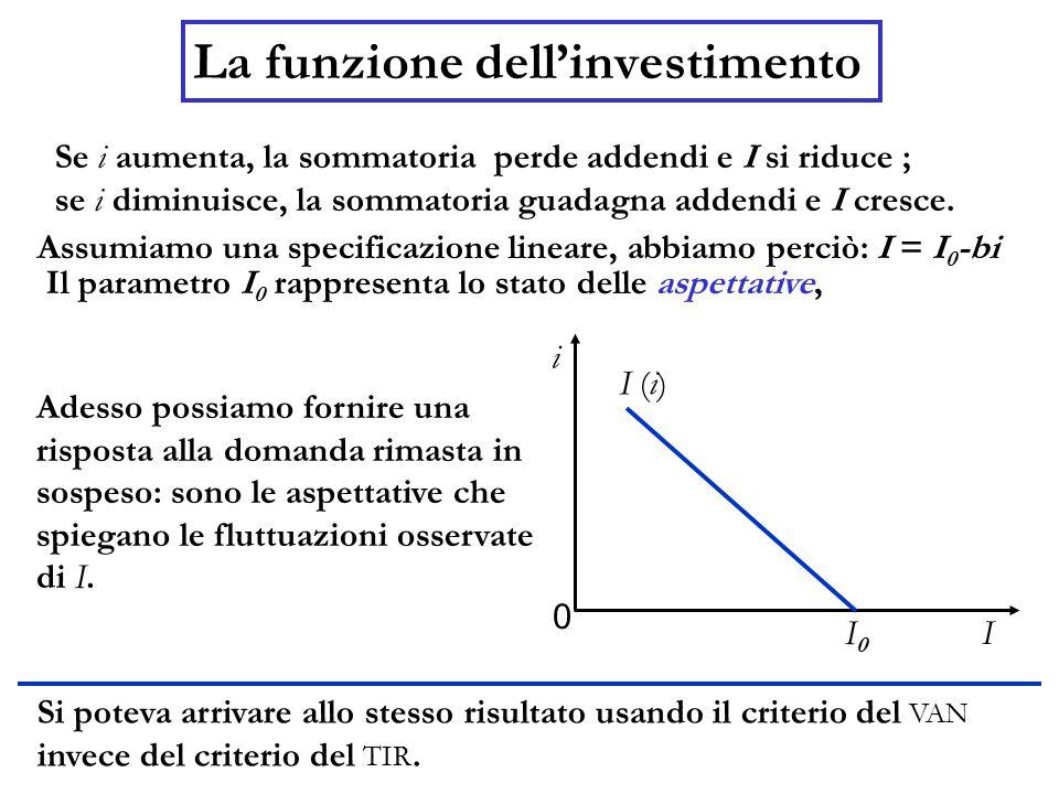 La funzione dell'investimento Si poteva arrivare allo stesso risultato usando il criterio del VAN invece del criterio del TIR. Assumiamo una specifica