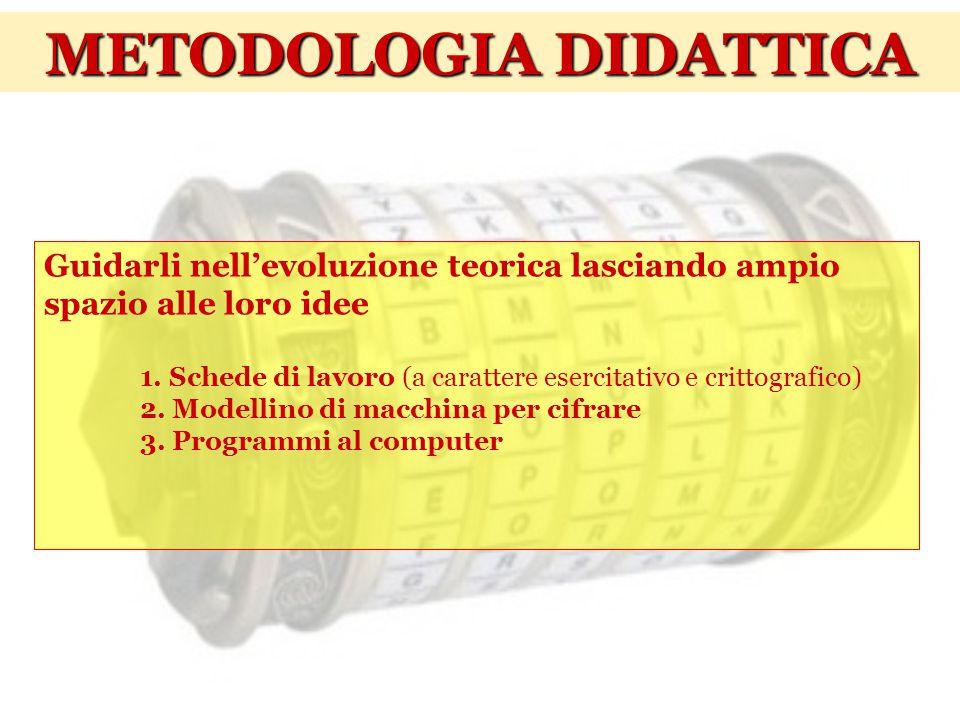 METODOLOGIA DIDATTICA Guidarli nell'evoluzione teorica lasciando ampio spazio alle loro idee 1. Schede di lavoro (a carattere esercitativo e crittogra