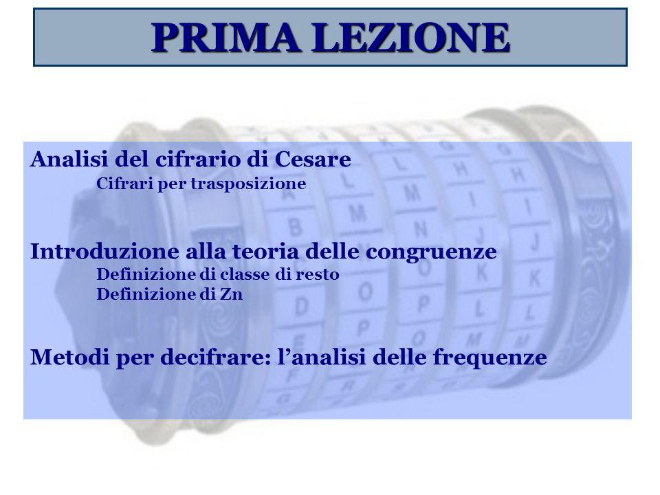 Analisi del cifrario di Cesare Cifrari per trasposizione Introduzione alla teoria delle congruenze Definizione di classe di resto Definizione di Zn Me