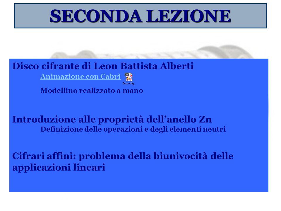 SECONDA LEZIONE Disco cifrante di Leon Battista Alberti Animazione con Cabrì Animazione con Cabrì Modellino realizzato a mano Introduzione alle propri