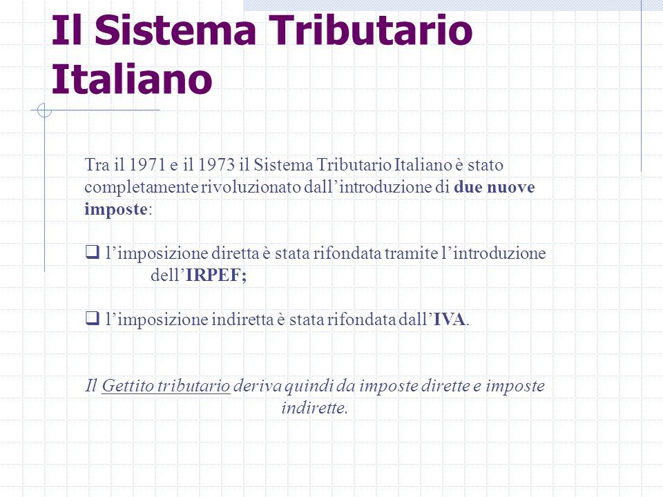 Il Sistema Tributario Italiano Tra il 1971 e il 1973 il Sistema Tributario Italiano è stato completamente rivoluzionato dall'introduzione di due nuove