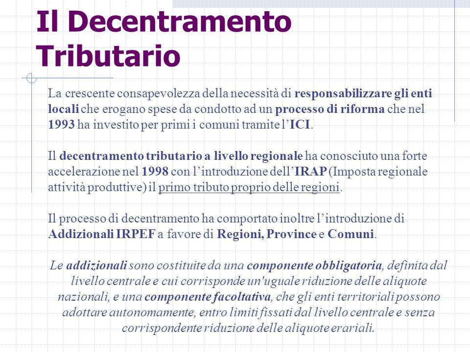 Il Decentramento Tributario La crescente consapevolezza della necessità di responsabilizzare gli enti locali che erogano spese da condotto ad un processo di riforma che nel 1993 ha investito per primi i comuni tramite l'ICI.