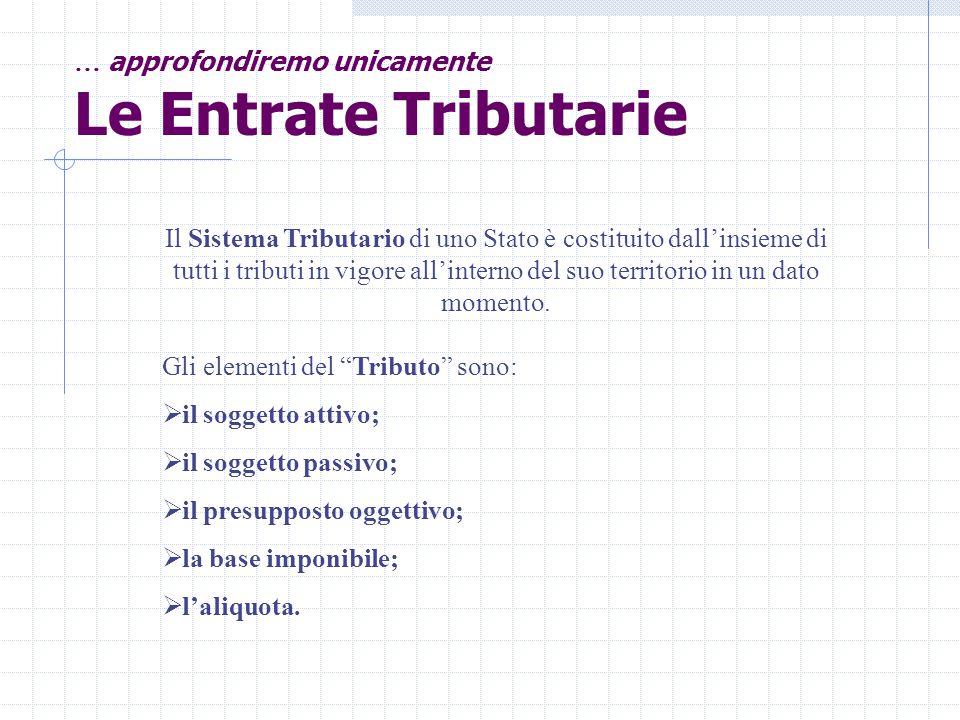 … approfondiremo unicamente Le Entrate Tributarie Il Sistema Tributario di uno Stato è costituito dall'insieme di tutti i tributi in vigore all'interno del suo territorio in un dato momento.