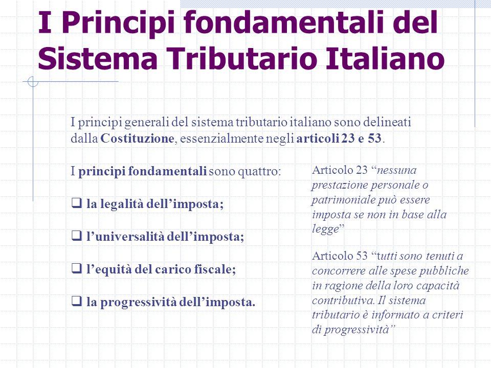 I Principi fondamentali del Sistema Tributario Italiano I principi generali del sistema tributario italiano sono delineati dalla Costituzione, essenzialmente negli articoli 23 e 53.