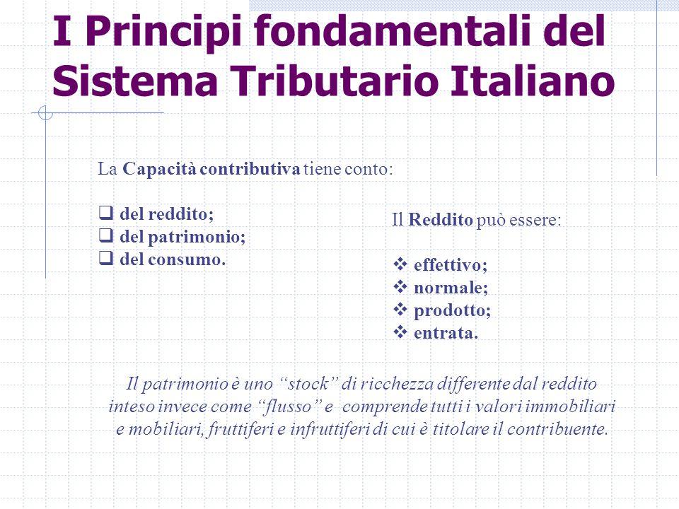 I Principi fondamentali del Sistema Tributario Italiano La Capacità contributiva tiene conto:  del reddito;  del patrimonio;  del consumo. Il Reddi