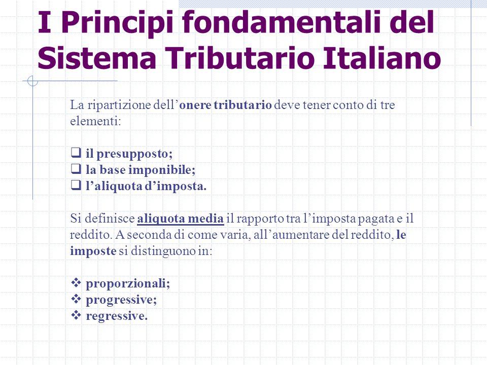 I Principi fondamentali del Sistema Tributario Italiano La ripartizione dell'onere tributario deve tener conto di tre elementi:  il presupposto;  la