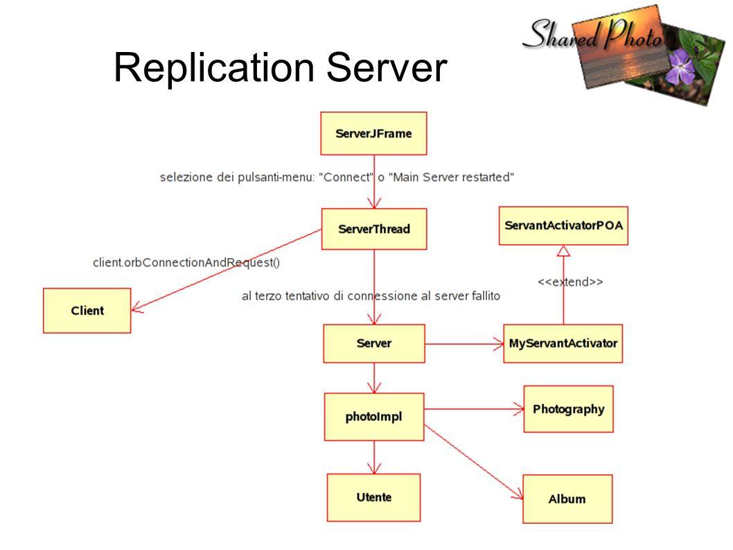 Replication Server