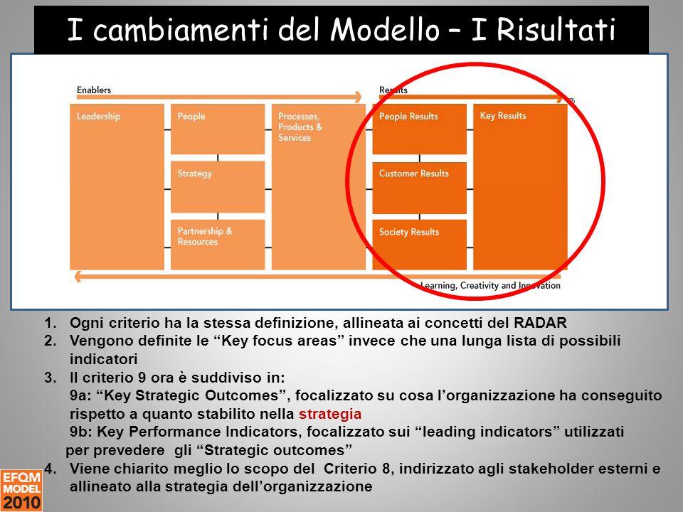 """I cambiamenti del Modello – I Risultati 1.Ogni criterio ha la stessa definizione, allineata ai concetti del RADAR 2.Vengono definite le """"Key focus are"""