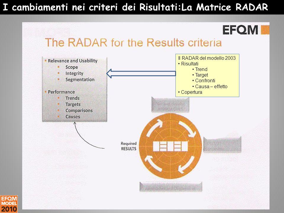 Il RADAR del modello 2003 Risultati Trend Target Confronti Causa – effetto Copertura I cambiamenti nei criteri dei Risultati:La Matrice RADAR
