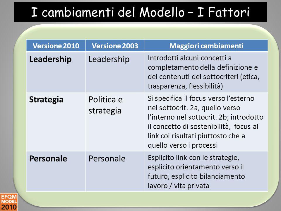 I cambiamenti del Modello – I Fattori Versione 2010Versione 2003Maggiori cambiamenti Leadership Introdotti alcuni concetti a completamento della definizione e dei contenuti dei sottocriteri (etica, trasparenza, flessibilità) StrategiaPolitica e strategia Si specifica il focus verso l'esterno nel sottocrit.
