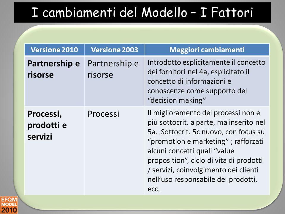 I cambiamenti del Modello – I Fattori Versione 2010Versione 2003Maggiori cambiamenti Partnership e risorse Introdotto esplicitamente il concetto dei f