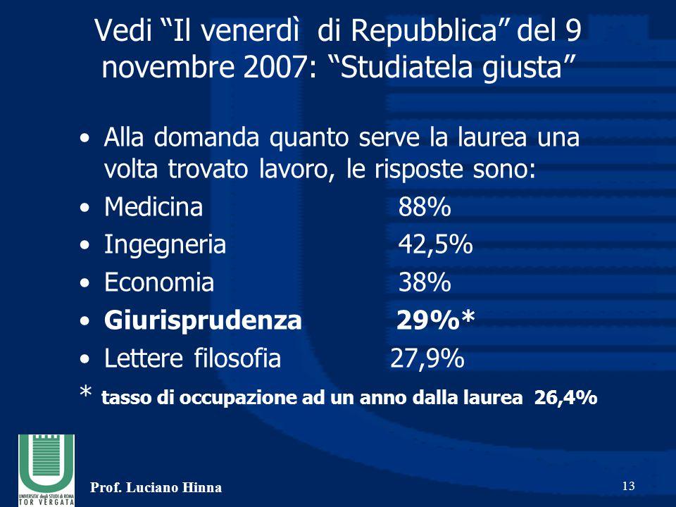 """Prof. Luciano Hinna 13 Vedi """"Il venerdì di Repubblica"""" del 9 novembre 2007: """"Studiatela giusta"""" Alla domanda quanto serve la laurea una volta trovato"""