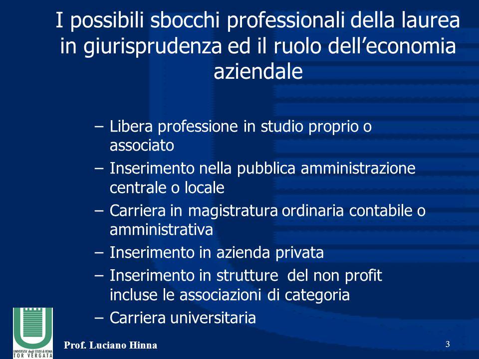 Prof. Luciano Hinna 3 I possibili sbocchi professionali della laurea in giurisprudenza ed il ruolo dell'economia aziendale –Libera professione in stud