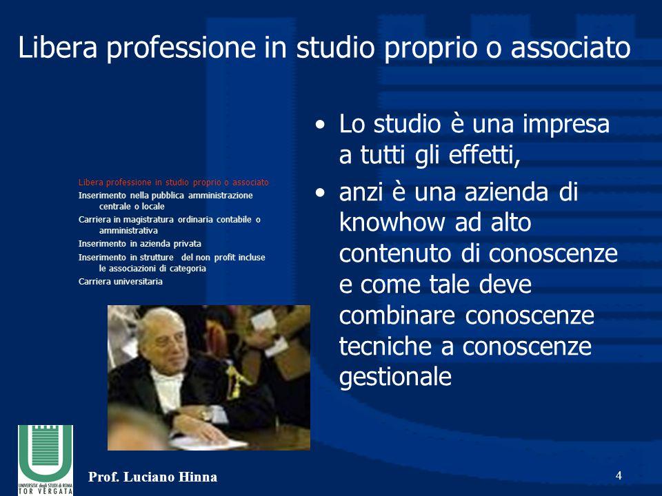 Prof. Luciano Hinna 4 Libera professione in studio proprio o associato Lo studio è una impresa a tutti gli effetti, anzi è una azienda di knowhow ad a