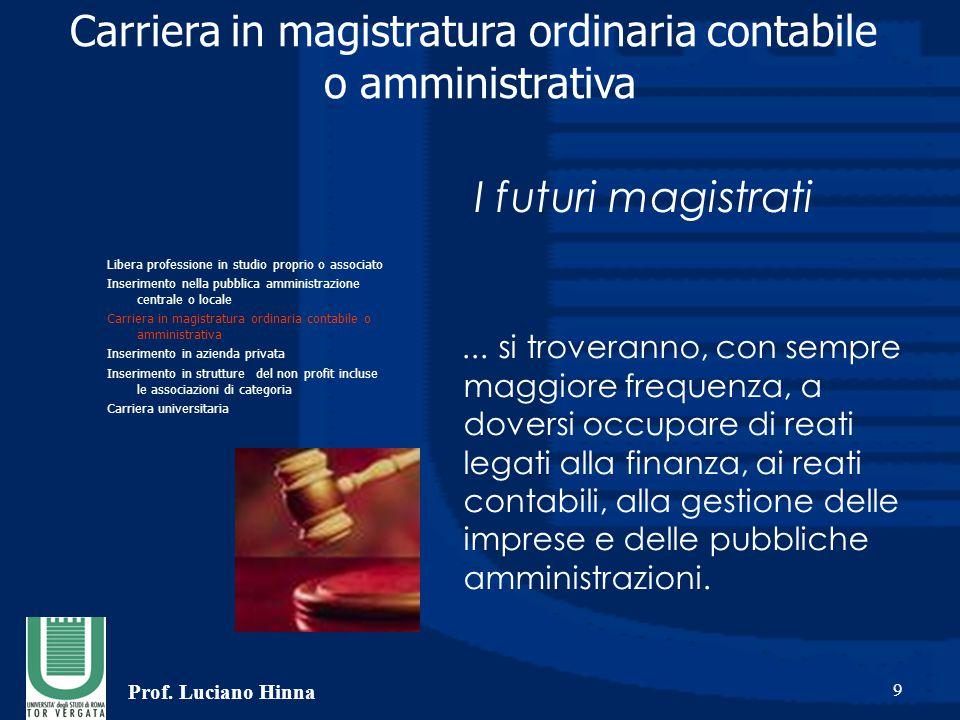 Prof. Luciano Hinna 9 I futuri magistrati... si troveranno, con sempre maggiore frequenza, a doversi occupare di reati legati alla finanza, ai reati c
