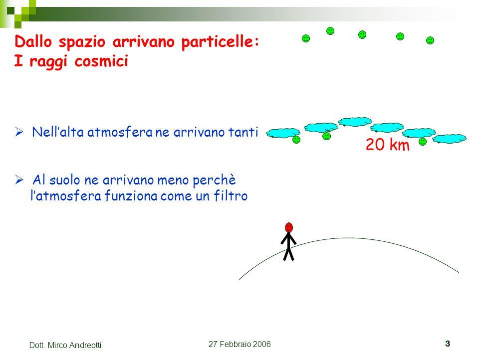27 Febbraio 20063 Dott. Mirco Andreotti Dallo spazio arrivano particelle: I raggi cosmici 20 km  Nell'alta atmosfera ne arrivano tanti  Al suolo ne