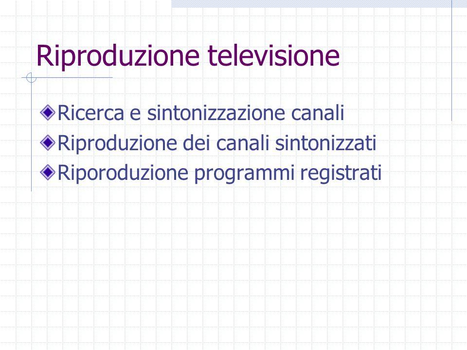 Riproduzione televisione Ricerca e sintonizzazione canali Riproduzione dei canali sintonizzati Riporoduzione programmi registrati