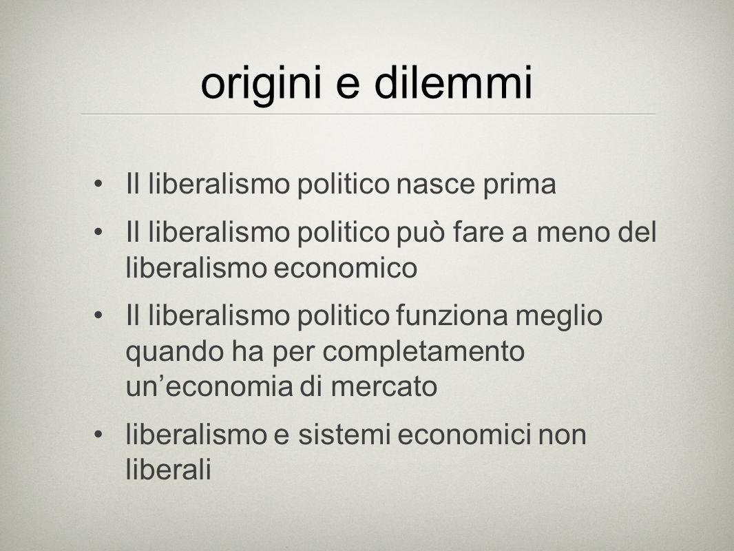 origini e dilemmi Il liberalismo politico nasce prima Il liberalismo politico può fare a meno del liberalismo economico Il liberalismo politico funzio