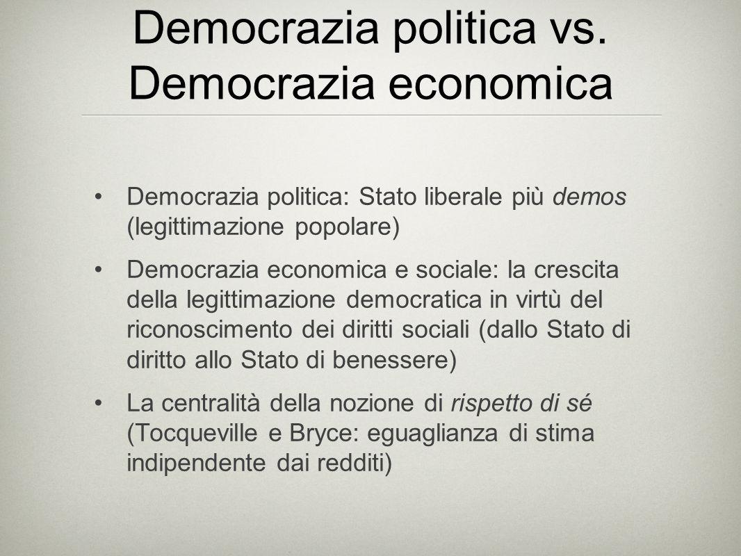 Democrazia politica vs. Democrazia economica Democrazia politica: Stato liberale più demos (legittimazione popolare) Democrazia economica e sociale: l