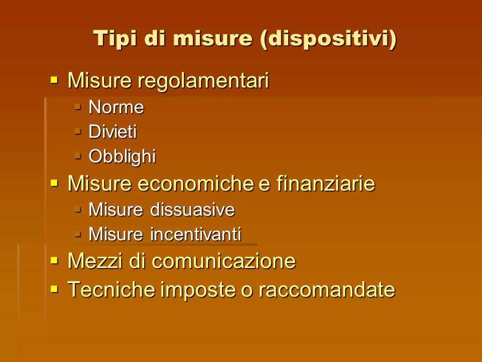 Tipi di misure (dispositivi)  Misure regolamentari  Norme  Divieti  Obblighi  Misure economiche e finanziarie  Misure dissuasive  Misure incent