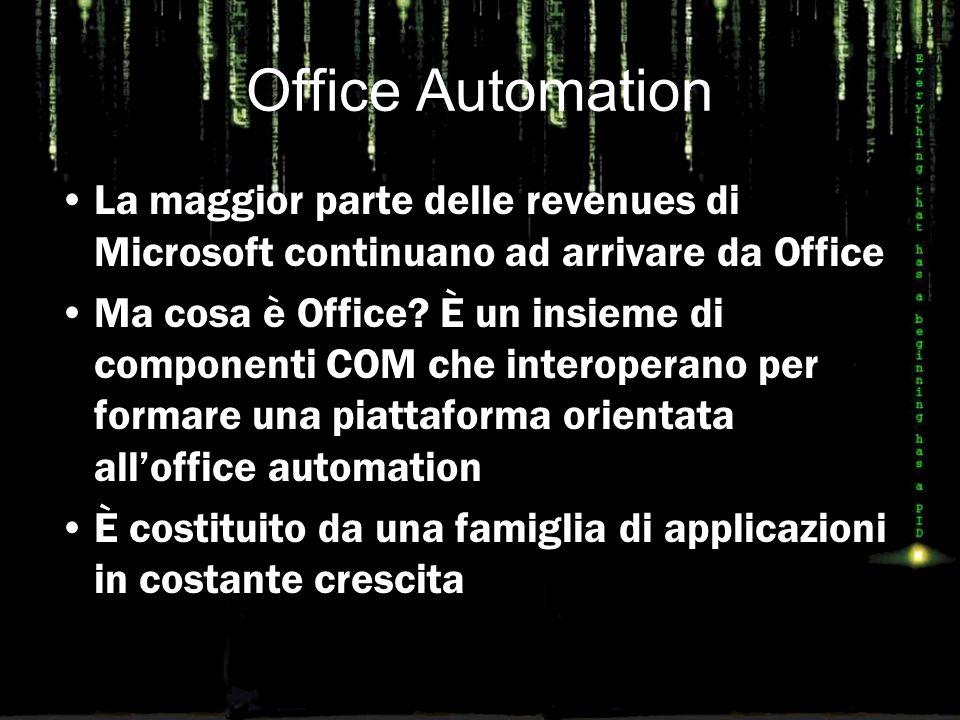 La maggior parte delle revenues di Microsoft continuano ad arrivare da Office Ma cosa è Office.
