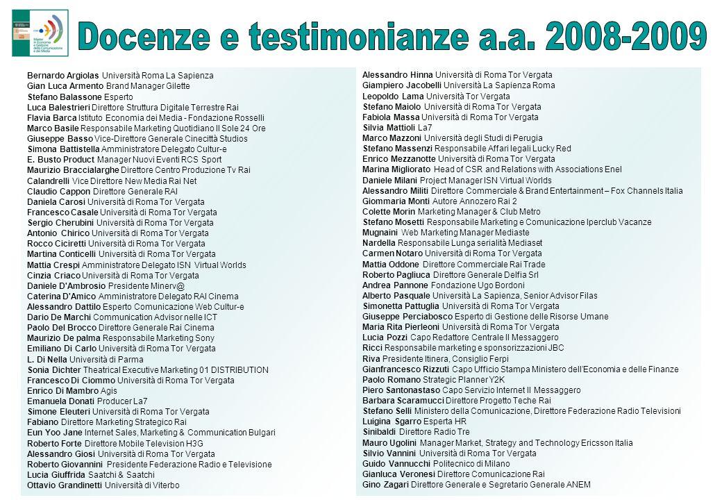 Bernardo Argiolas Università Roma La Sapienza Gian Luca Armento Brand Manager Gilette Stefano Balassone Esperto Luca Balestrieri Direttore Struttura D