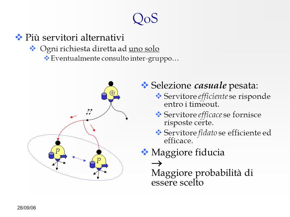28/09/06 QoS   Più servitori alternativi   Ogni richiesta diretta ad uno solo   Eventualmente consulto inter-gruppo… PP   Selezione casuale pesata:  Servitore efficiente se risponde entro i timeout.