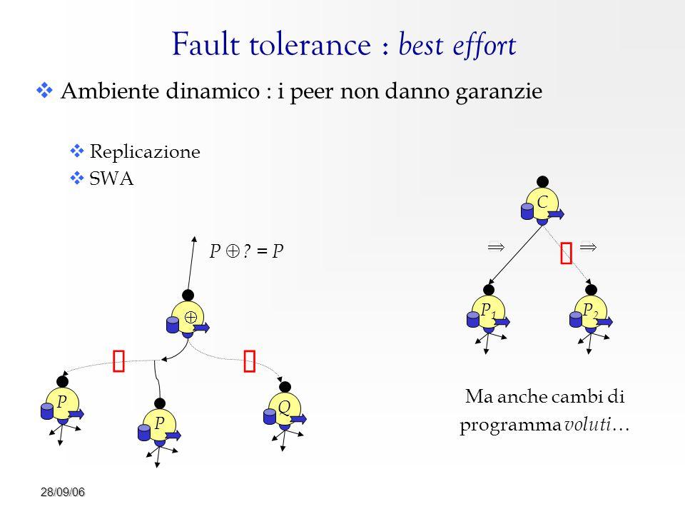 28/09/06 Fault tolerance : best effort   Ambiente dinamico : i peer non danno garanzie   Replicazione   SWA PP  Q   P  .